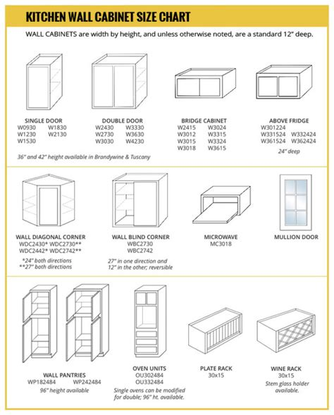 kitchen wall cabinet sizes wall cabinet size chart builders surplus 6401