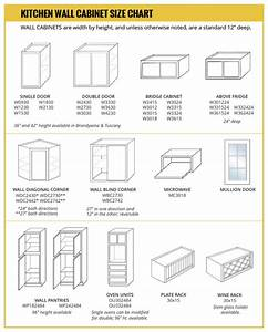 Wall Cabinet Size Chart