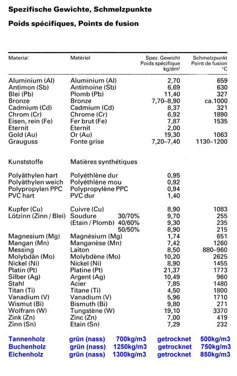 schubmittelpunkt berechnen schubmittelpunkt wikipedia