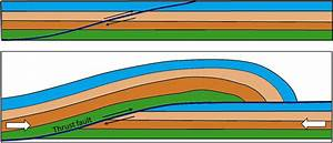 12.3 Fracturing and Faulting | Physical Geology