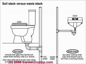 Toilet Plumbing Diagram Toilet Drain Pipe Diagram  House