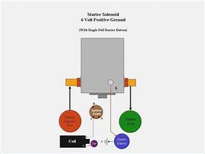 12 Volt Solenoid Wiring Diagram  U2013 Moesappaloosas Com