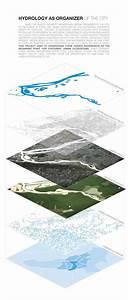 U0026 39 Hydrology As Organizer Of The City  Portland  Oregon   By