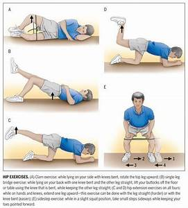 Hip Exercise Diagram