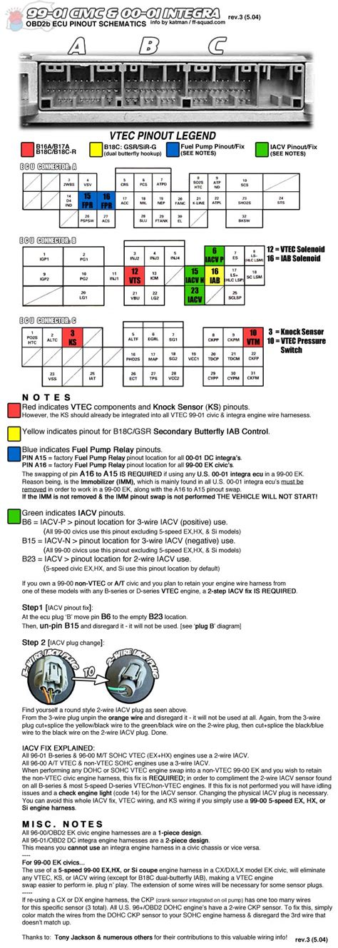 Obdb Ecu Quick Reference Wiring Diagram For Swaps