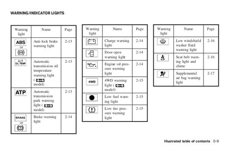 pathfinder owners manual