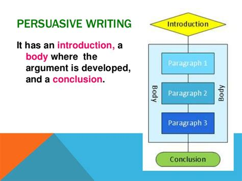 Assign to meaning doing homework cartoon images ap language synthesis essay research paper ppt presentation