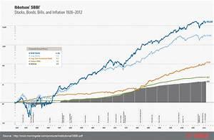 peter lynch chart พล งของห น สร าง quot เศรษฐ แนวหน าของตำบล quot a academy