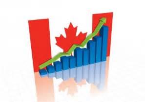K Dividend Yield canadian covered call etfs  dividend ninja 400 x 283 · jpeg