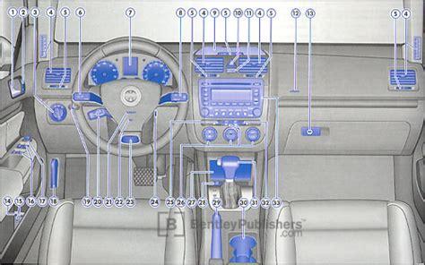 online auto repair manual 1998 volkswagen jetta instrument cluster excerpt vw volkswagen owner s manual new jetta sedan 2005 bentley publishers repair
