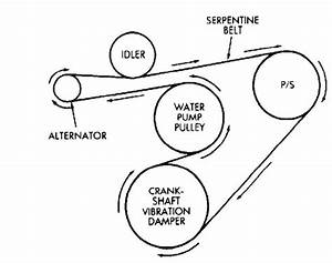 2006 Pontiac G6 Serpentine Belt Diagram