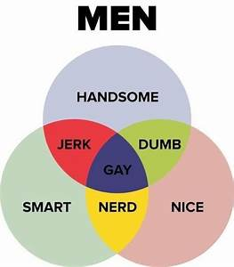 It U0026 39 S True  All The Smart Nice Handsome Men Are Gay