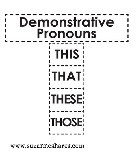 Suzanne Shares  Tag  Pronouns For Kids