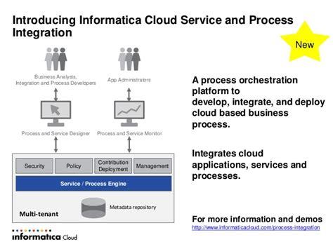informatica cloud pricing informatica cloud winter 2014 webinar slides