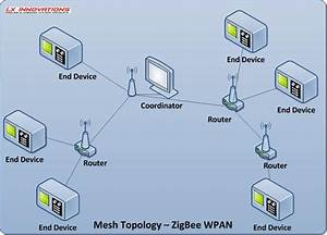 Wireless Communication Systems