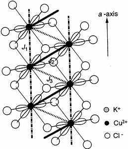 Double Chain Structure In Kcucl 3 And The Con U00aeguration Of