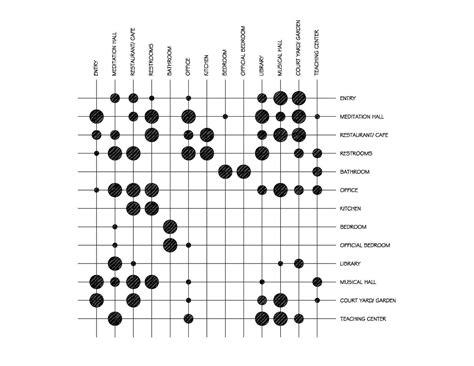 matrix diagram google search