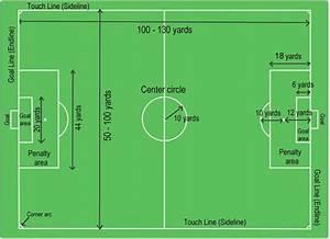 Soccer  The Soccer Field