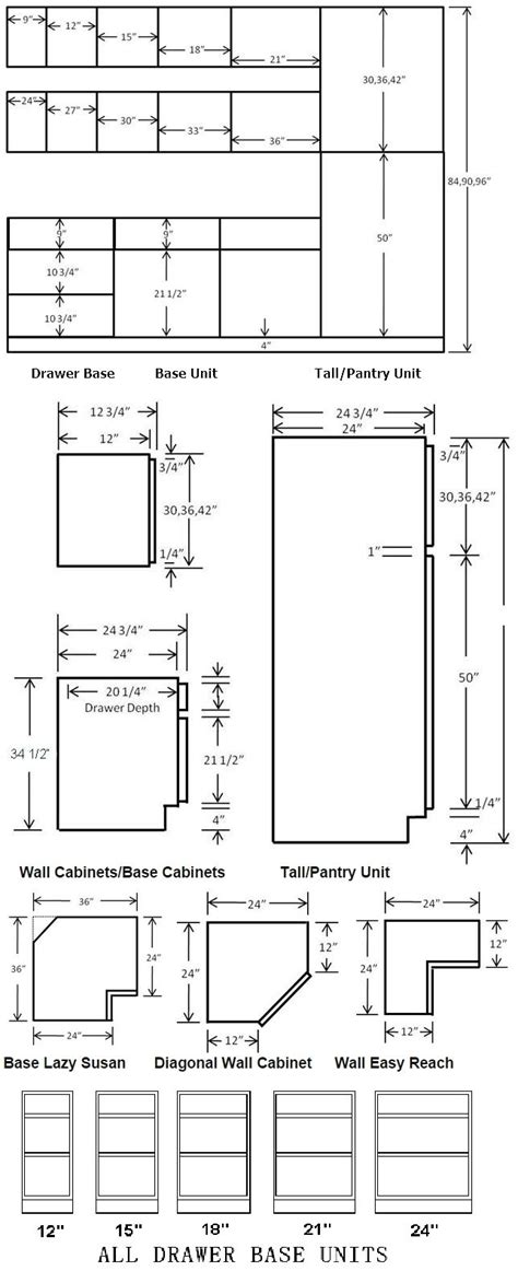 standard height of kitchen cabinets standard kitchen cabinet depth www 9428