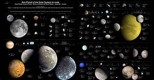 Planet Pluto - Pictures, posters, news and videos on your ...
