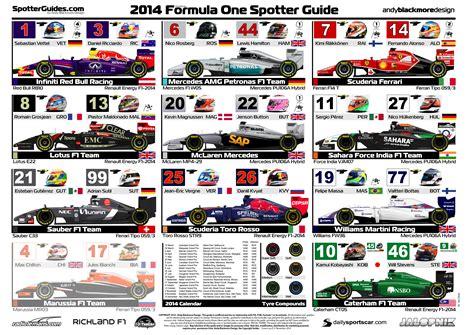 Стартовые номера гонщиков в 2017-м – от 2 до 94 - все новости Формулы 1 2018
