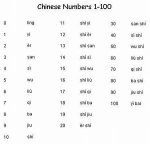 Chinese Numbers 1 100 Learn Chinese Languages