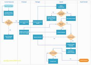 top result luxury process mapping templates in excel With process mapping templates in excel