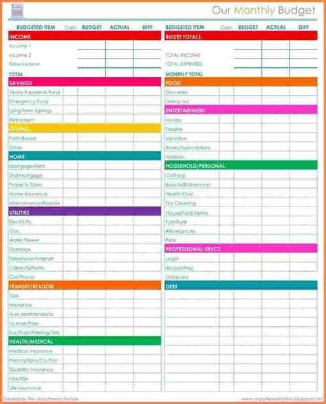 budget spreadsheet monthly excel spreadsheets group
