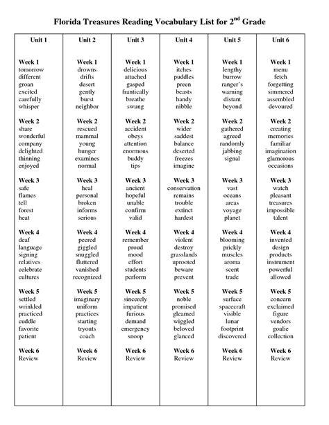 list of words second grade florida treasures