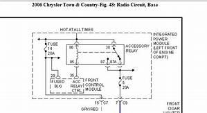 2000 Chrysler Town And Country Fuse Panel Diagram 41376 Ciboperlamenteblog It