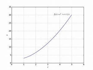 Zylinder Volumen Berechnen : volumen bei rotation um die achse grundkurs python 3 0 dokumentation ~ Themetempest.com Abrechnung