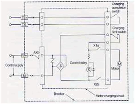 air circuit breakers charging method hitachi industrial equipment systems