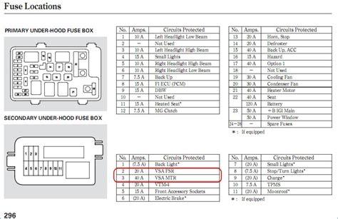 Jeep Liberty Fuse Box Wiring Diagram