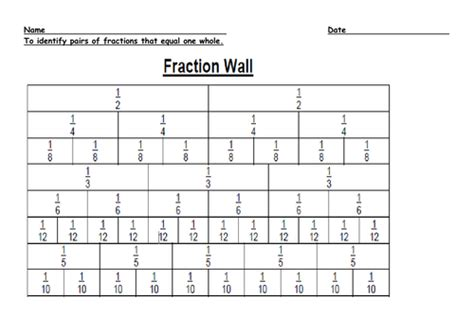 fractions resources ks  marklysons teaching resources