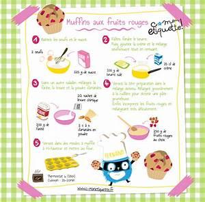 Recette De Gateau Pour Enfant : recette muffins aux fruits rouges ~ Melissatoandfro.com Idées de Décoration