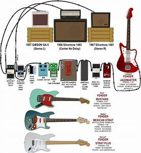 151 Best Guitar Rig Diagrams Images On Pinterest