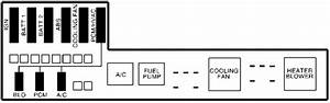 Pontiac Sunfire 1995-2002 Fuse Box Diagram