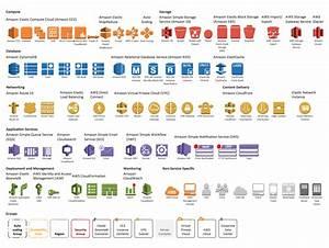 Amazon Web Services  Aws  Architecture Diagrams Solution