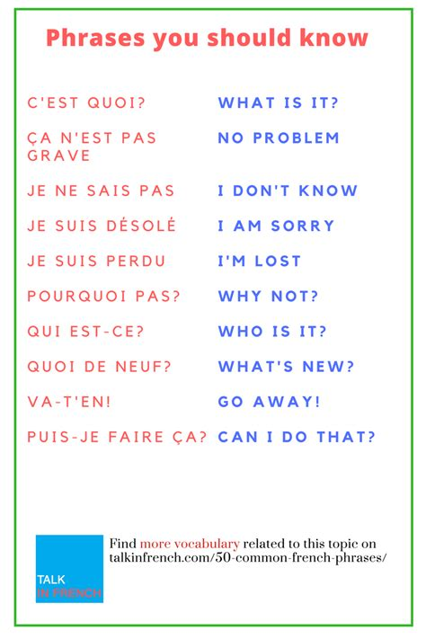 50 Common French Phrases Every French Learner Should Know ...