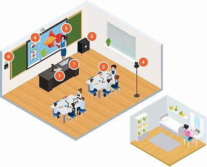 Classroom Technology Aver Visualizer Solution Intelligent Education