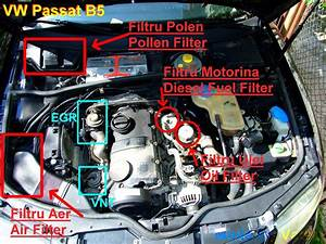 Schimbarea Filtre Vw Passat B5  U2013 Maraton  U2013 Filters Marathon  Changing All Vw Filters