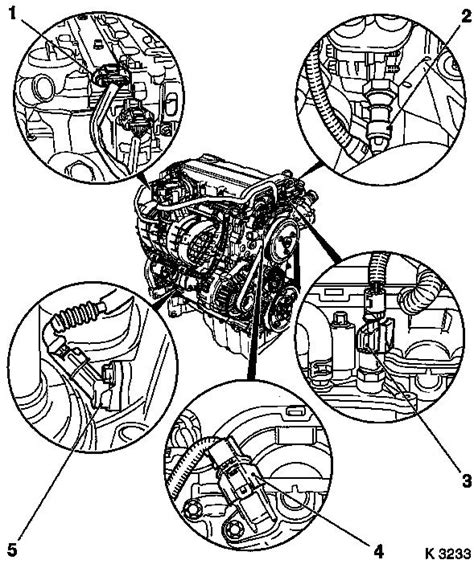 Wiring Harnes Install Manual by Vauxhall Workshop Manuals Gt Corsa C Gt J Engine And Engine
