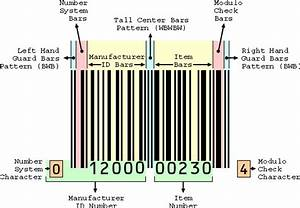 Barcode Diagram By Scott Blake