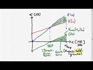 Gewinnmaximum Berechnen Mathe : kostenfunktion vokabeln videolike ~ Themetempest.com Abrechnung