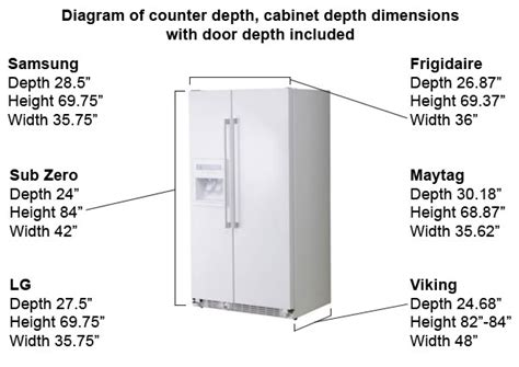 Cabinet Depth Refrigerator Dimensions by Best Counter Depth Refrigerators Compare Top 10 Counter