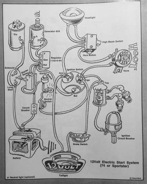 Idiot Proof Wiring Diagrams For Sportsters
