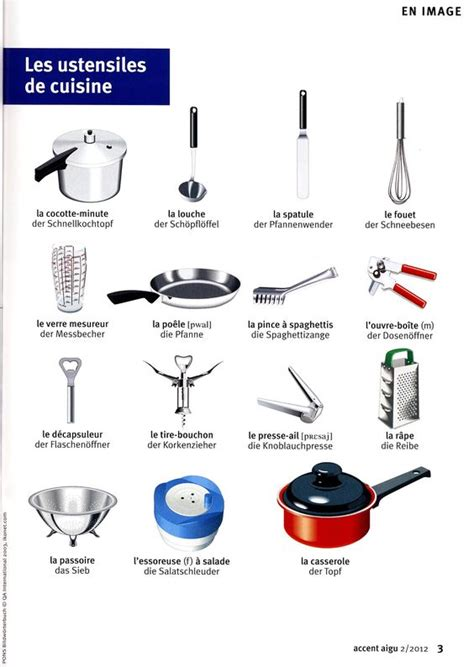 les ustensiles de cuisine vocabulaire cuisine manger