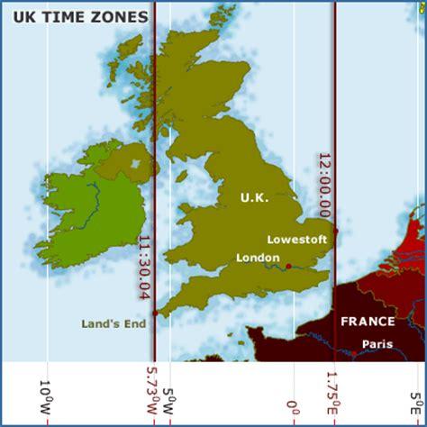 history timezones changing clocks
