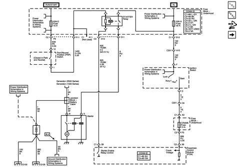 Wiring Diagram For 1999 Chevy Silverado by I A 2006 Gmc Yukon Xl Denali It Only Has About