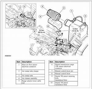 Where Is The Solenoid  Sensor Located For A 2004 Ford Freestar